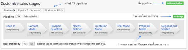 Pipeline & Sales atage_W650