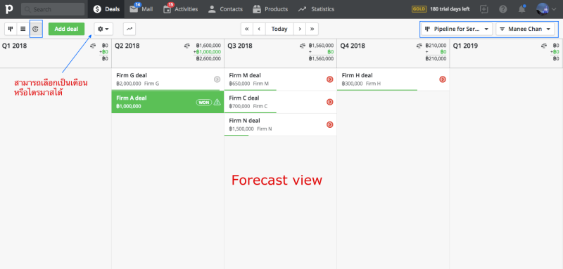 Forecast view_v1